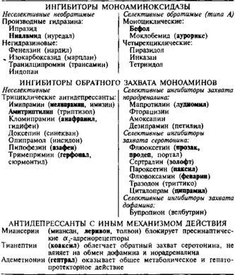 Эглонил В Ампулах Инструкция
